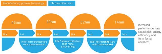 ticktock_infographic_web.jpg.rendition.c