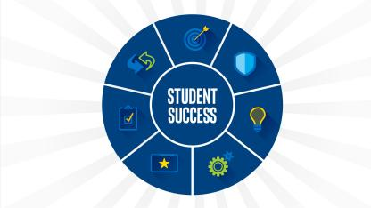 Develop a plan for intel education transformation malvernweather Image collections
