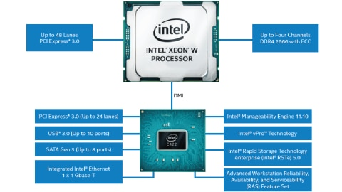 Ultimate Workstation Performance with Intel® Xeon® Processors