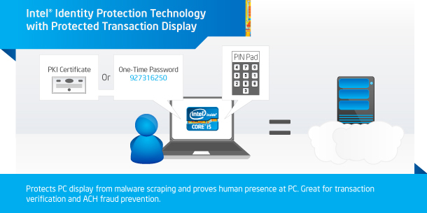 Intel® Identity Protection Technology (Intel® IPT) with Protected Transaction Display