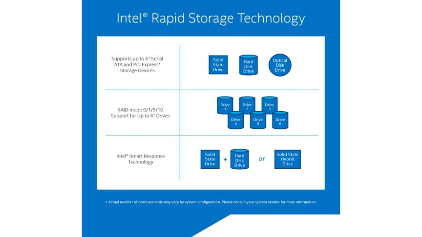 Intel® Rapid Storage Technology