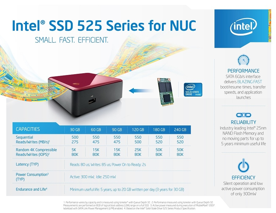 Intel® SSD 525 Series for NUC