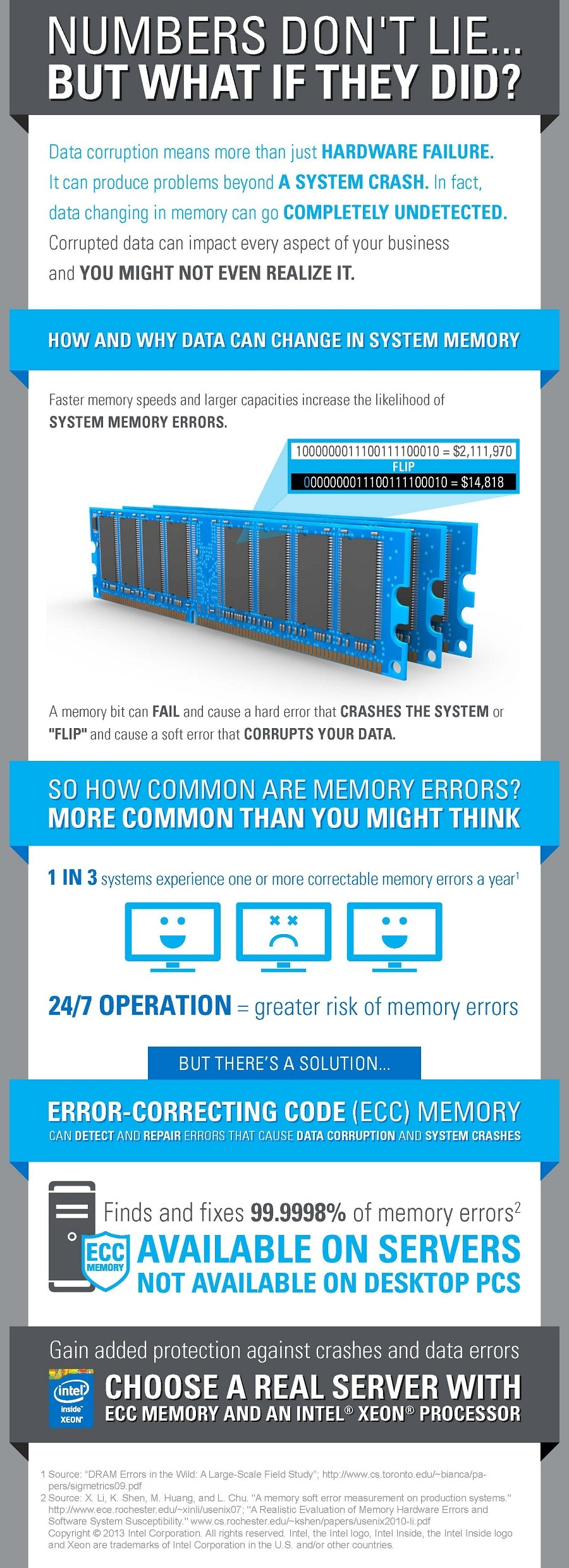 Intel® Xeon® Processor Error-Correcting Code Memory: Infographic
