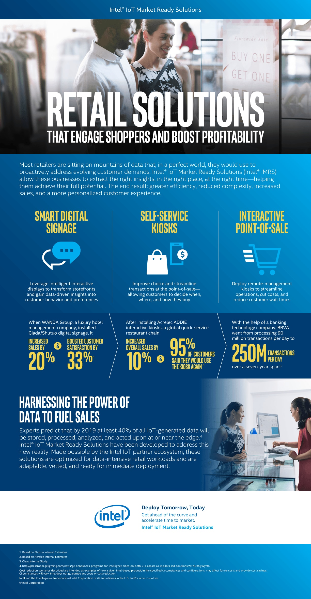 Intel® IoT Market Ready Solutions (Intel® IMRS) - Retail