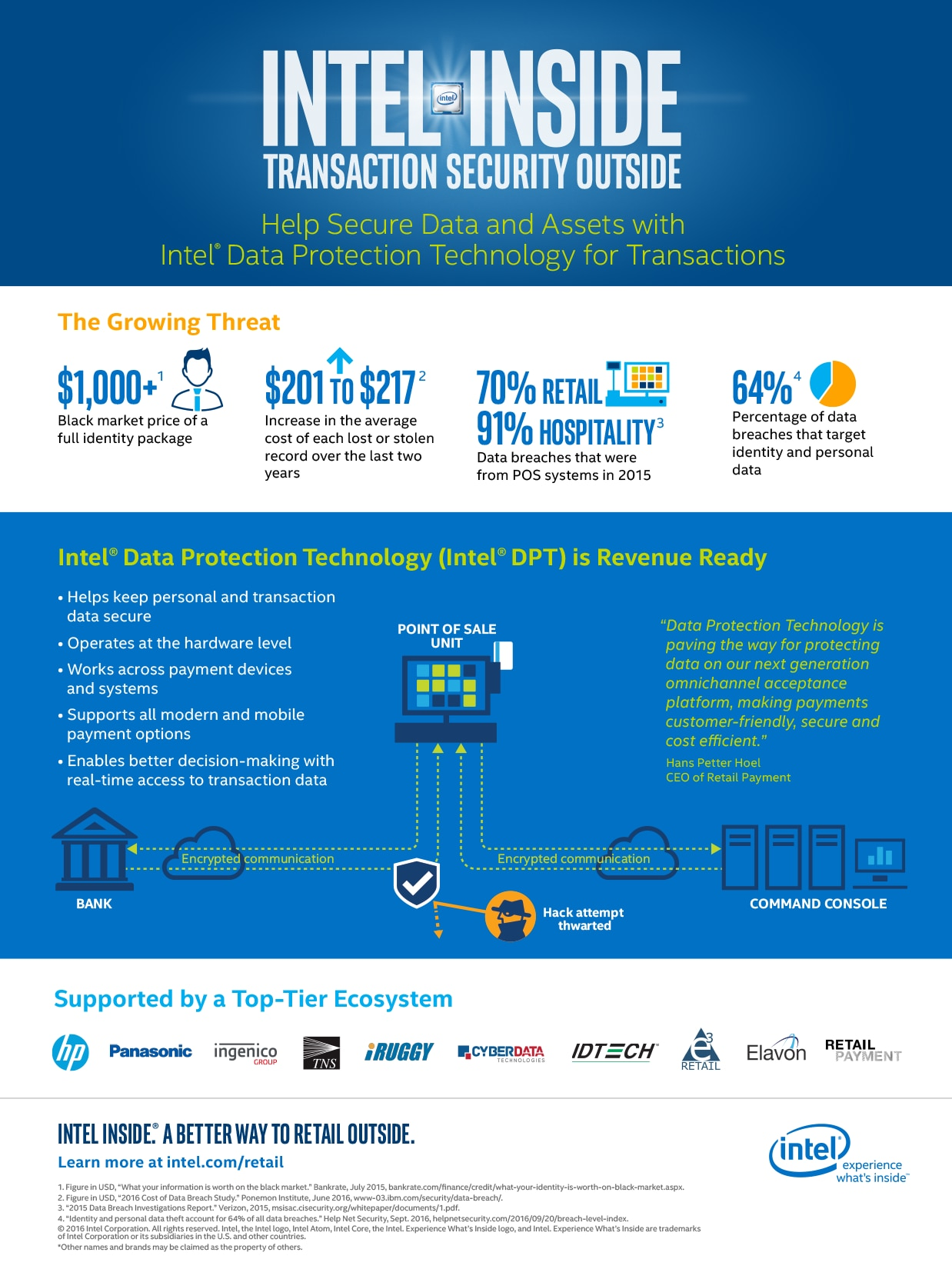 Intel® Data Protection Technology Secures Transactional Data
