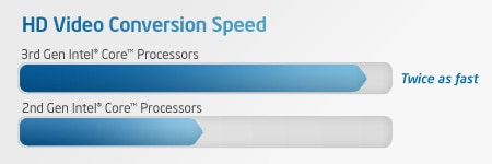 Intel Quicksync speed