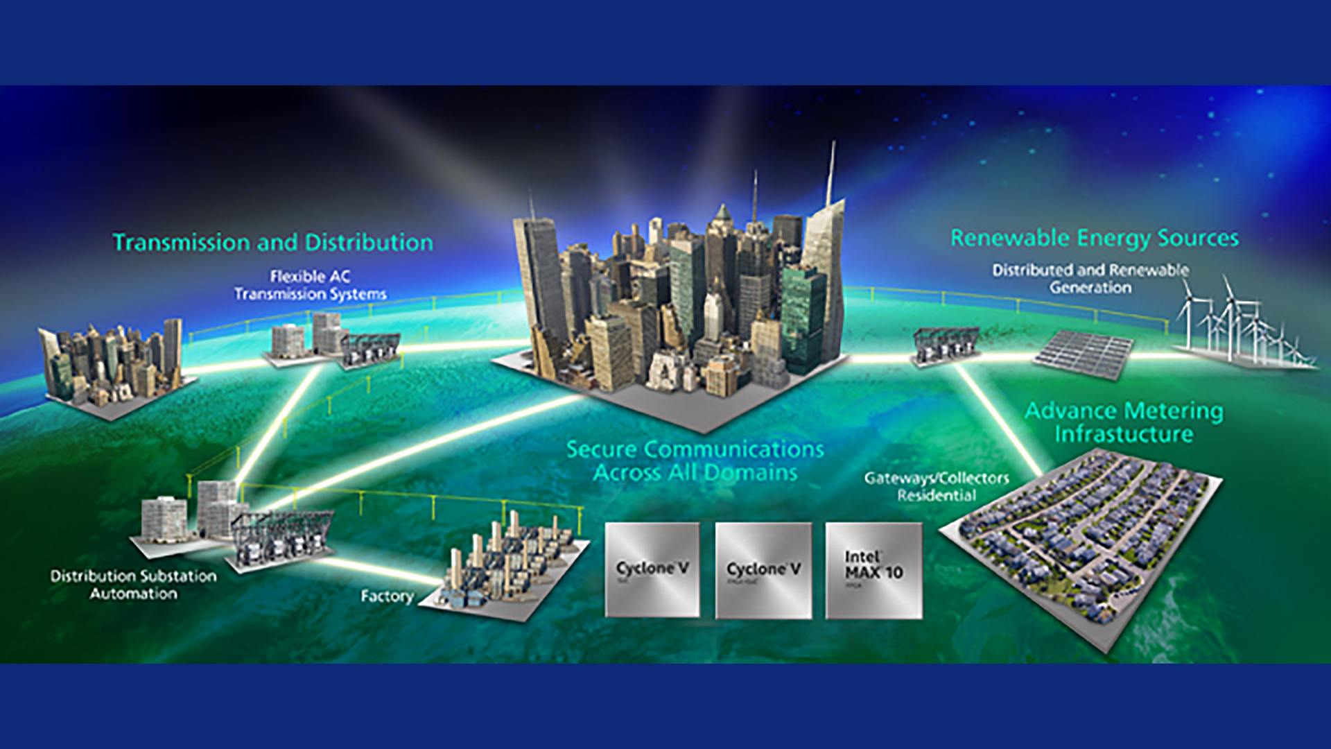 Smart Grid Fpga For Energy Applications Intel 174 Fpga