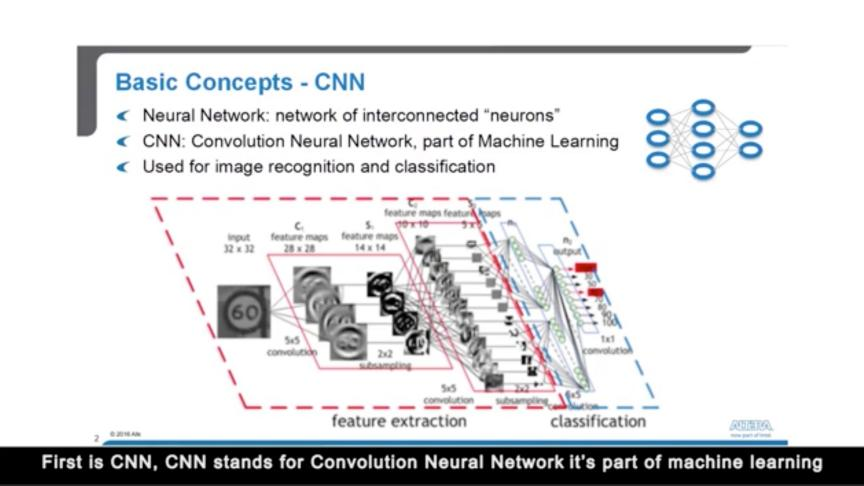 Machine Learning FPGA Applications - Intel® FPGA