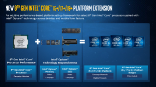 8th Gen Intel® Core™ i5+/ i7+/ i9+ Platform Extension - Sales Brief