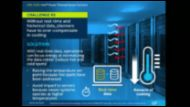 Energy Saver: Intel® Power Thermal Aware Solution