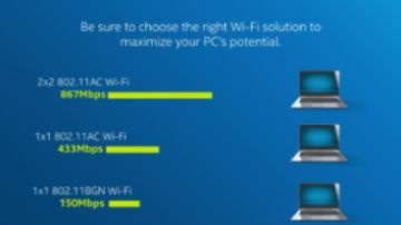 Product Brief: Intel® Dual Band Wireless-AC 3165