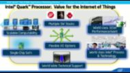 Training Video: Intel® Quark™ SoC