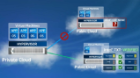 Trusting the Cloud with Intel® TXT